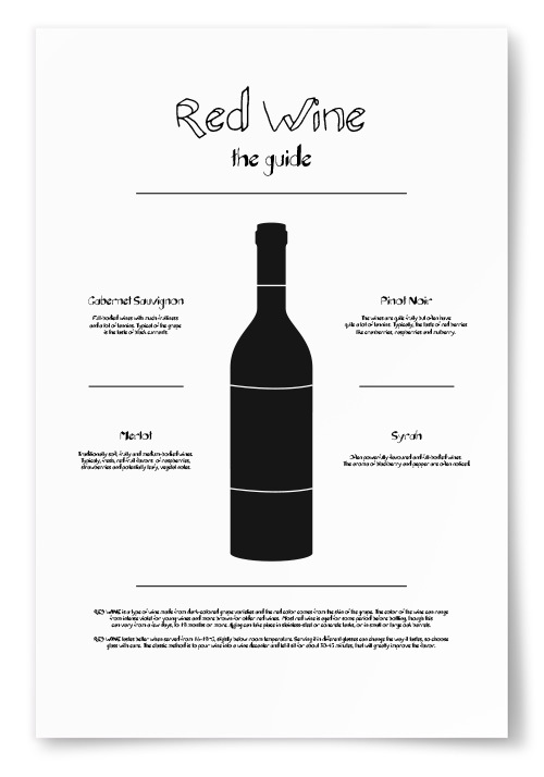 Poster Red Wine Guide